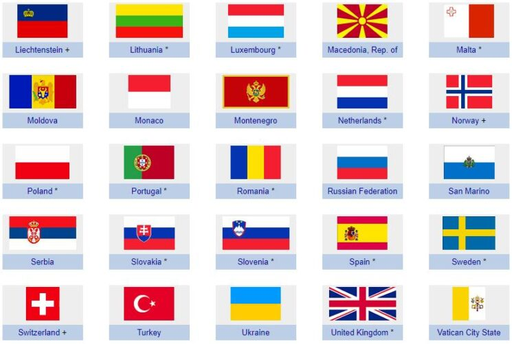 Flags of Europe 2