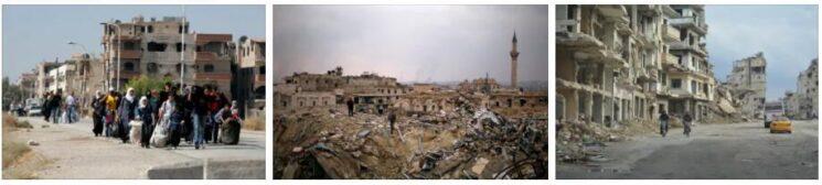 Syria Travel Warning